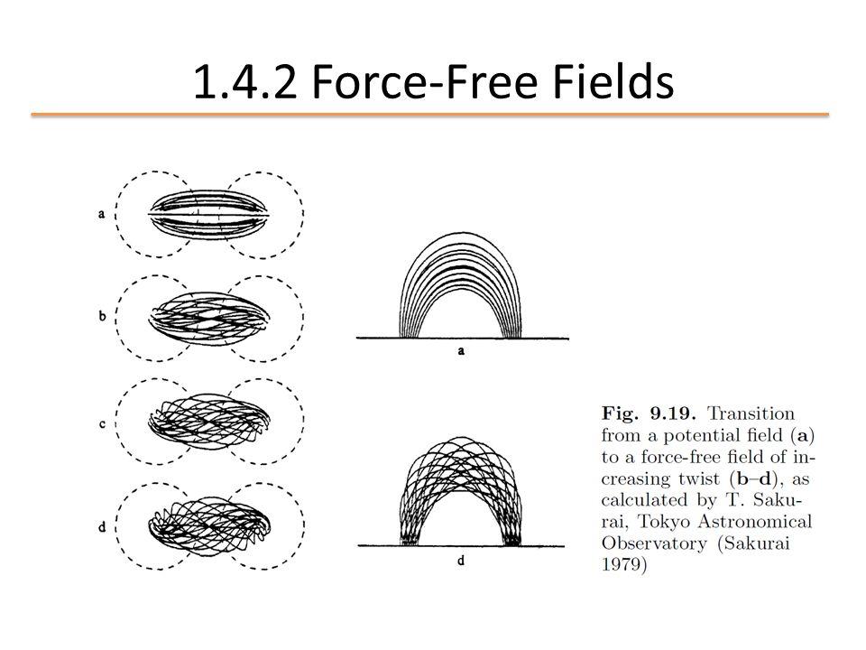 1.4.2 Force-Free Fields