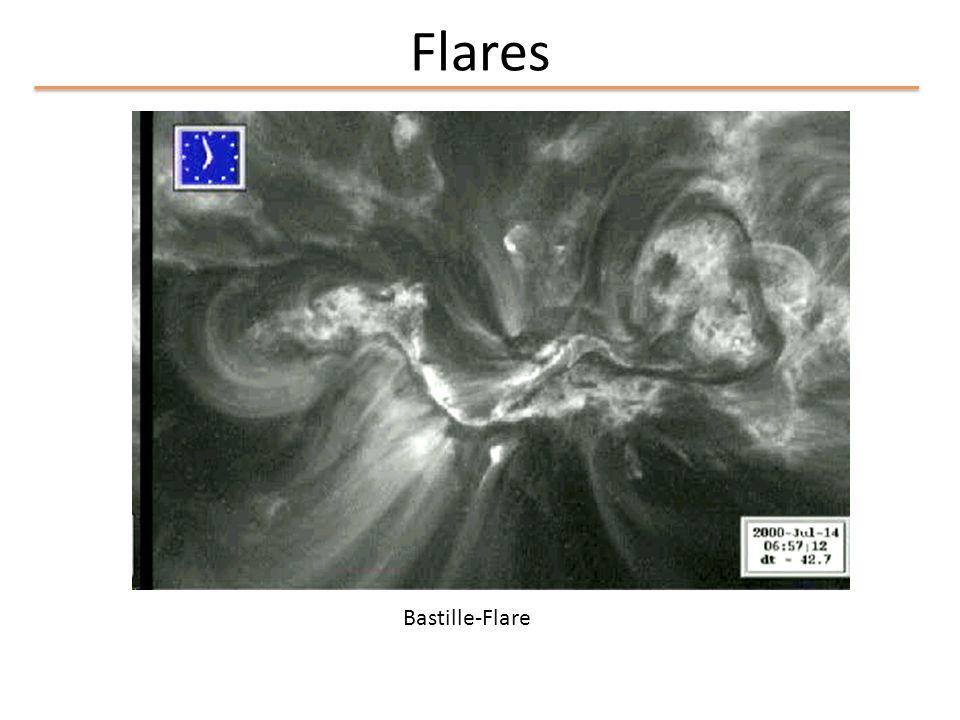 Flares Bastille-Flare