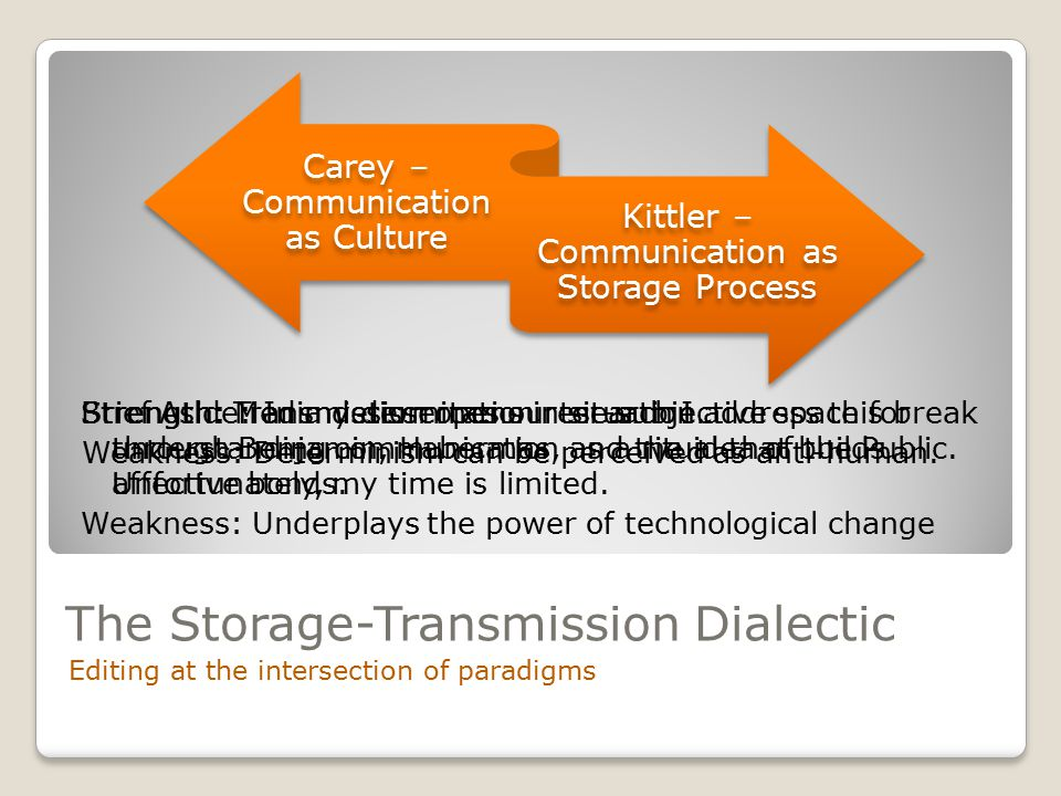 The Storage-Transmission Dialectic Editing at the intersection of paradigms Carey – Communication as Culture Kittler – Communication as Storage Proces