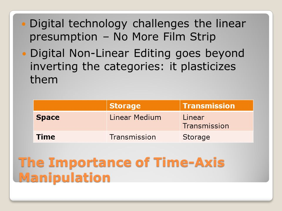 The Importance of Time-Axis Manipulation StorageTransmission SpaceLinear MediumLinear Transmission TimeTransmissionStorage Digital technology challeng