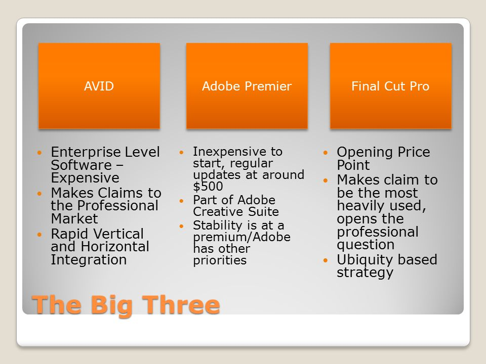 The Big Three AVID Adobe Premier Final Cut Pro Enterprise Level Software – Expensive Makes Claims to the Professional Market Rapid Vertical and Horizontal Integration Inexpensive to start, regular updates at around $500 Part of Adobe Creative Suite Stability is at a premium/Adobe has other priorities Opening Price Point Makes claim to be the most heavily used, opens the professional question Ubiquity based strategy