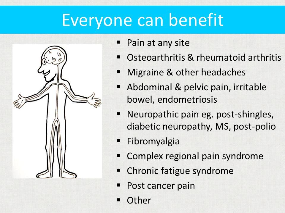 Everyone can benefit  Pain at any site  Osteoarthritis & rheumatoid arthritis  Migraine & other headaches  Abdominal & pelvic pain, irritable bowel, endometriosis  Neuropathic pain eg.
