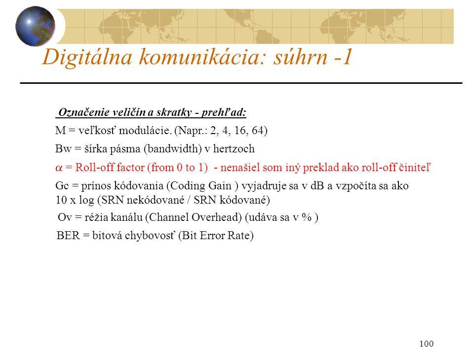 100 Digitálna komunikácia: súhrn -1 Bw = šírka pásma (bandwidth) v hertzoch  = Roll-off factor (from 0 to 1) - nenašiel som iný preklad ako roll-off činiteľ Gc = prínos kódovania (Coding Gain ) vyjadruje sa v dB a vzpočíta sa ako 10 x log (SRN nekódované / SRN kódované) Ov = réžia kanálu (Channel Overhead) (udáva sa v % ) M = veľkosť modulácie.