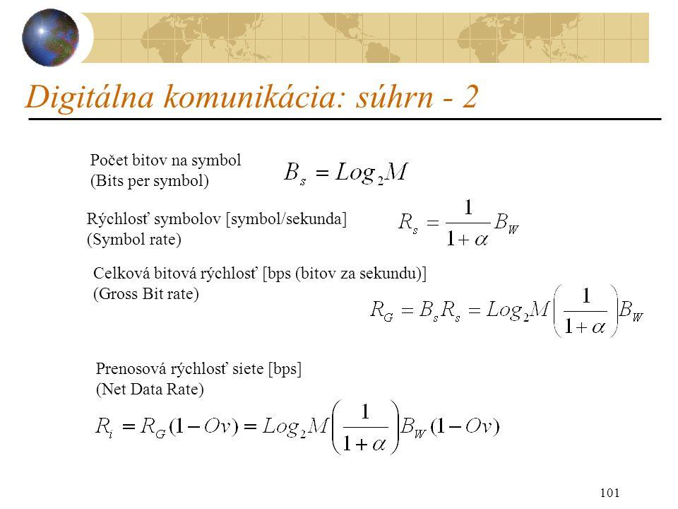 101 Digitálna komunikácia: súhrn - 2 Počet bitov na symbol (Bits per symbol) Rýchlosť symbolov [symbol/sekunda] (Symbol rate) Celková bitová rýchlosť [bps (bitov za sekundu)] (Gross Bit rate) Prenosová rýchlosť siete [bps] (Net Data Rate)