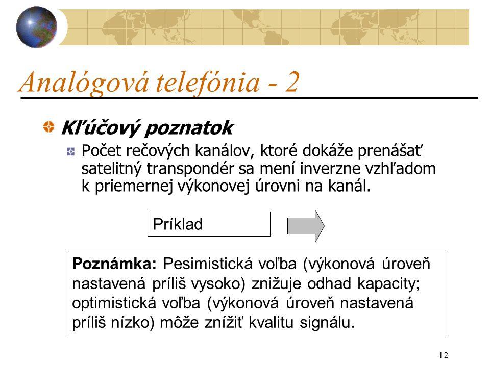 12 Analógová telefónia - 2 Kľúčový poznatok Počet rečových kanálov, ktoré dokáže prenášať satelitný transpondér sa mení inverzne vzhľadom k priemernej výkonovej úrovni na kanál.