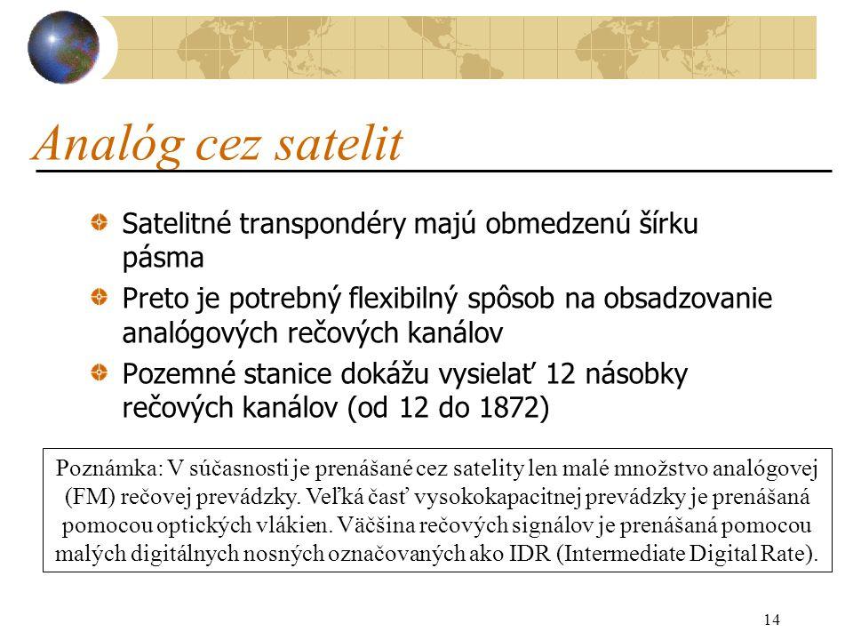 14 Analóg cez satelit Satelitné transpondéry majú obmedzenú šírku pásma Preto je potrebný flexibilný spôsob na obsadzovanie analógových rečových kanálov Pozemné stanice dokážu vysielať 12 násobky rečových kanálov (od 12 do 1872) Poznámka: V súčasnosti je prenášané cez satelity len malé množstvo analógovej (FM) rečovej prevádzky.
