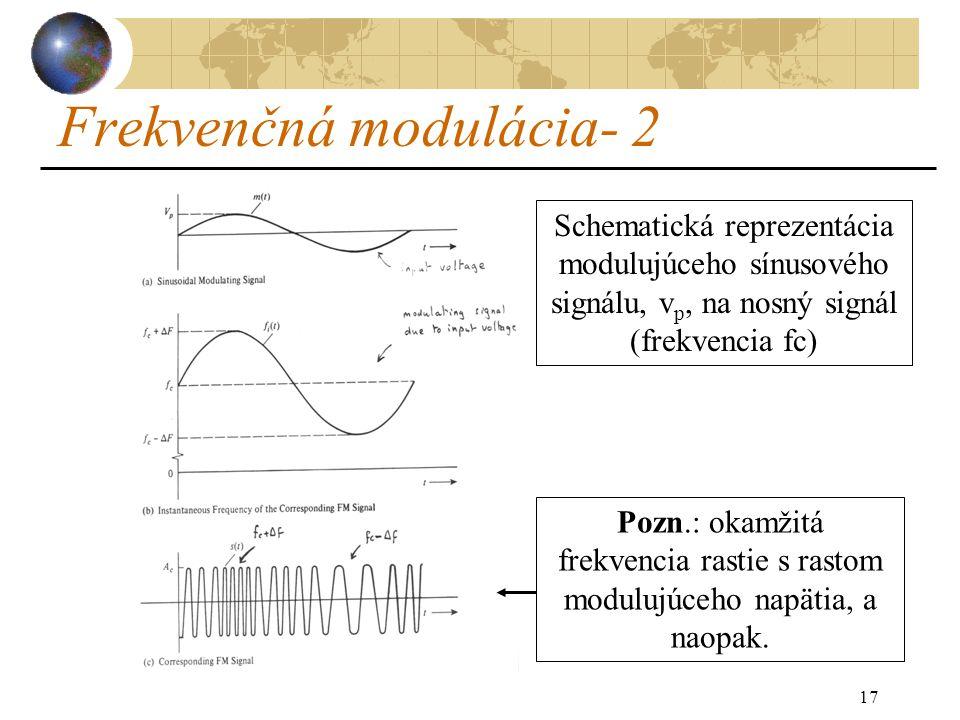 17 Frekvenčná modulácia- 2 Schematická reprezentácia modulujúceho sínusového signálu, v p, na nosný signál (frekvencia fc) Pozn.: okamžitá frekvencia rastie s rastom modulujúceho napätia, a naopak.