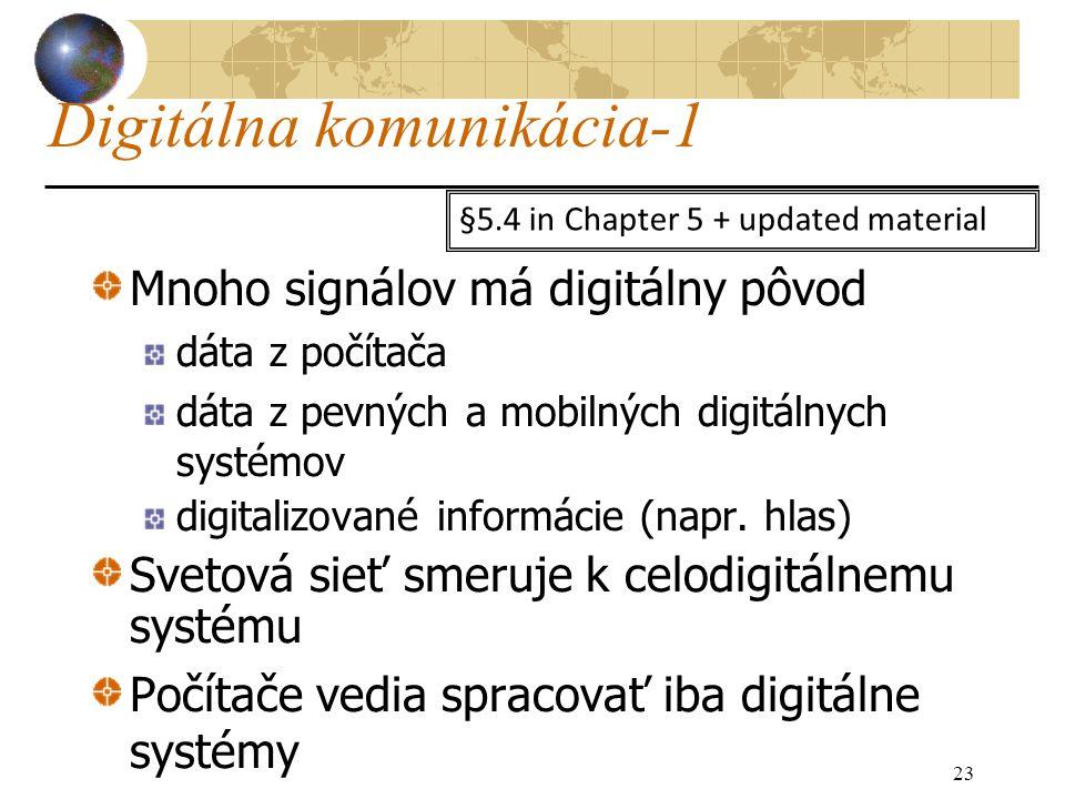 23 Digitálna komunikácia-1 Mnoho signálov má digitálny pôvod dáta z počítača dáta z pevných a mobilných digitálnych systémov digitalizované informácie (napr.