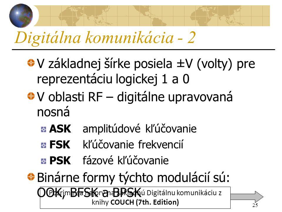25 Digitálna komunikácia - 2 V základnej šírke posiela ±V (volty) pre reprezentáciu logickej 1 a 0 V oblasti RF – digitálne upravovaná nosná ASKamplitúdové kľúčovanie FSKkľúčovanie frekvencií PSKfázové kľúčovanie Binárne formy týchto modulácií sú: OOK, BFSK a BPSK Pozrime sa najprv na základnú Digitálnu komunikáciu z knihy COUCH (7th.