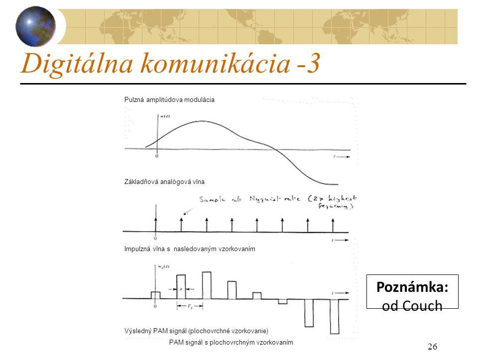 26 Digitálna komunikácia -3 Poznámka: od Couch Pulzná amplitúdova modulácia Základňová analógová vlna Impulzná vlna s nasledovaným vzorkovaním Výsledný PAM signál (plochovrchné vzorkovanie) PAM signál s plochovrchným vzorkovaním