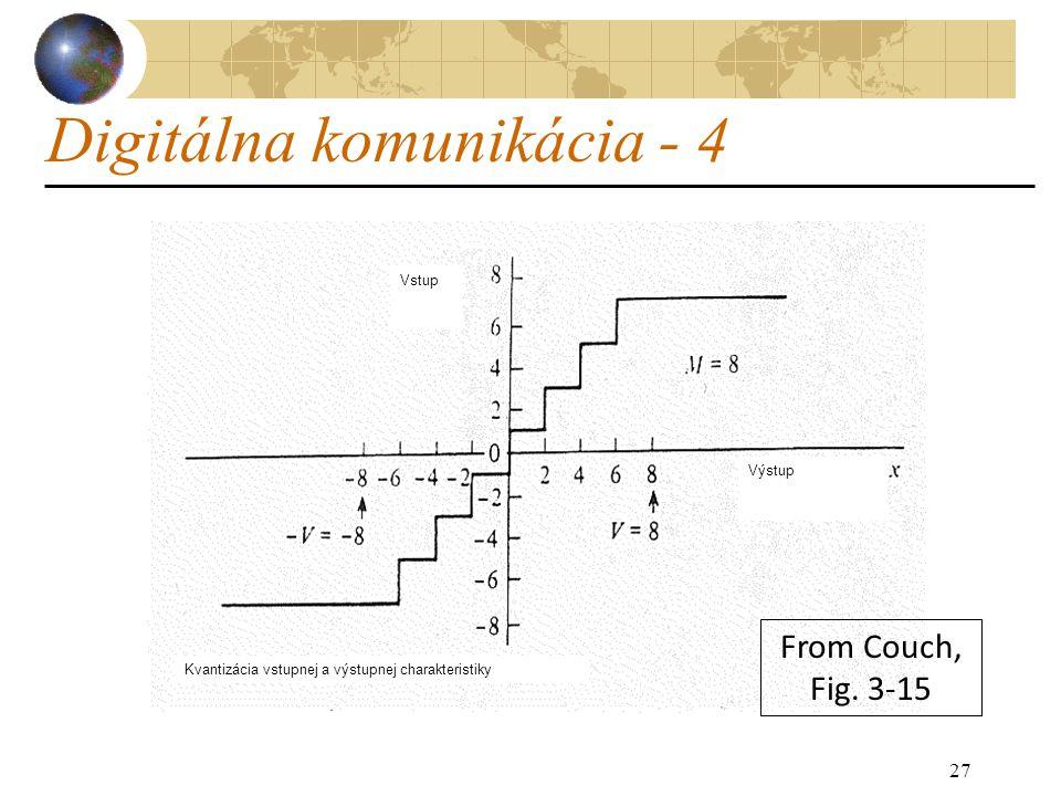 27 Digitálna komunikácia - 4 From Couch, Fig.