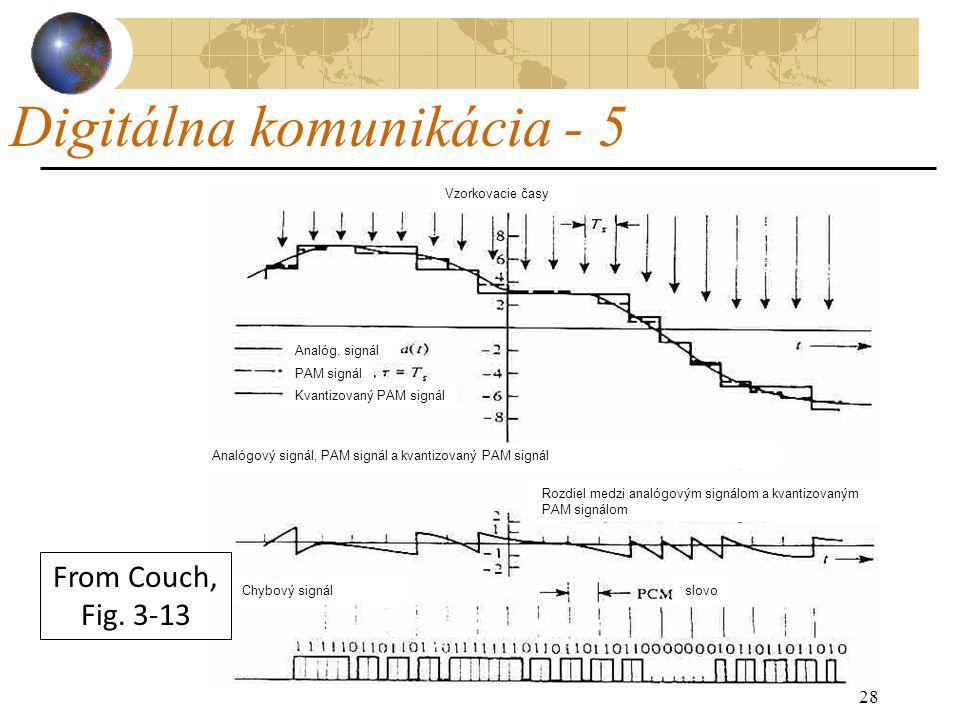 28 Digitálna komunikácia - 5 From Couch, Fig. 3-13 Vzorkovacie časy Analóg.
