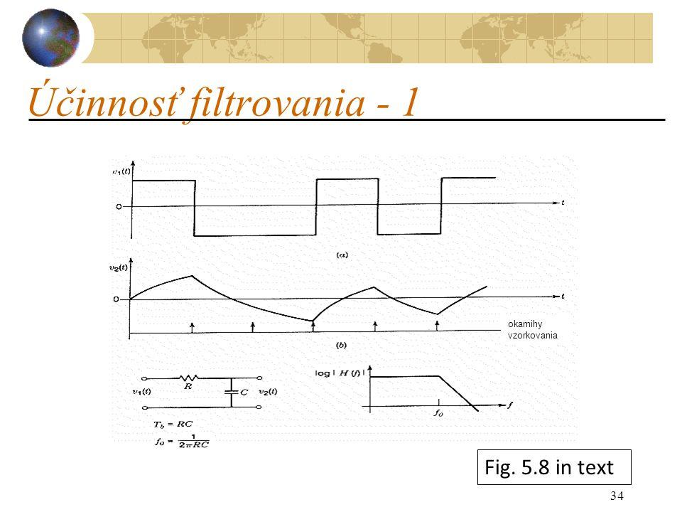 34 Účinnosť filtrovania - 1 Fig. 5.8 in text okamihy vzorkovania
