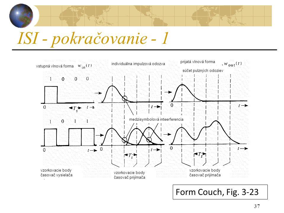 37 ISI - pokračovanie - 1 Form Couch, Fig.