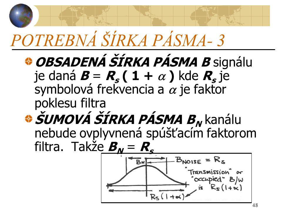 48 POTREBNÁ ŠÍRKA PÁSMA- 3 OBSADENÁ ŠÍRKA PÁSMA B signálu je daná B = R s ( 1 +  ) kde R s je symbolová frekvencia a  je faktor poklesu filtra ŠUMOVÁ ŠÍRKA PÁSMA B N kanálu nebude ovplyvnená spúšťacím faktorom filtra.