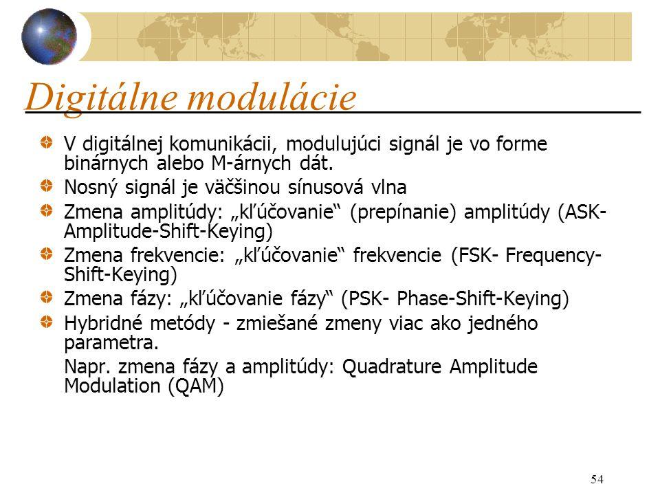 54 Digitálne modulácie V digitálnej komunikácii, modulujúci signál je vo forme binárnych alebo M-árnych dát.