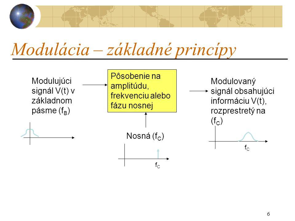 6 Modulácia – základné princípy Modulujúci signál V(t) v základnom pásme (f B ) Nosná (f C ) Pôsobenie na amplitúdu, frekvenciu alebo fázu nosnej Modulovaný signál obsahujúci informáciu V(t), rozprestretý na (f C ) fCfC fCfC