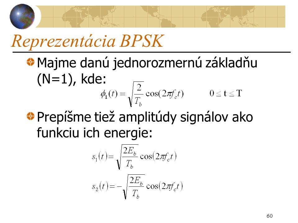 60 Reprezentácia BPSK Majme danú jednorozmernú základňu (N=1), kde: Prepíšme tiež amplitúdy signálov ako funkciu ich energie: