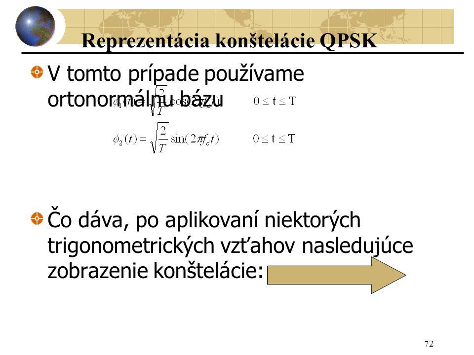 V tomto prípade používame ortonormálnu bázu Čo dáva, po aplikovaní niektorých trigonometrických vzťahov nasledujúce zobrazenie konštelácie: 72 Reprezentácia konštelácie QPSK