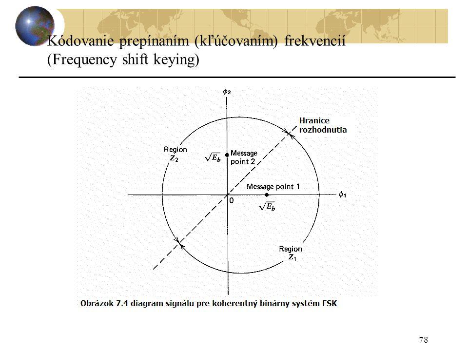 78 Kódovanie prepínaním (kľúčovaním) frekvencií (Frequency shift keying)