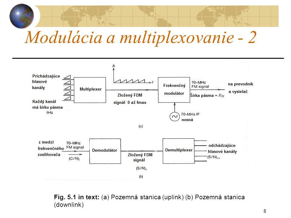 8 Modulácia a multiplexovanie - 2 Fig.