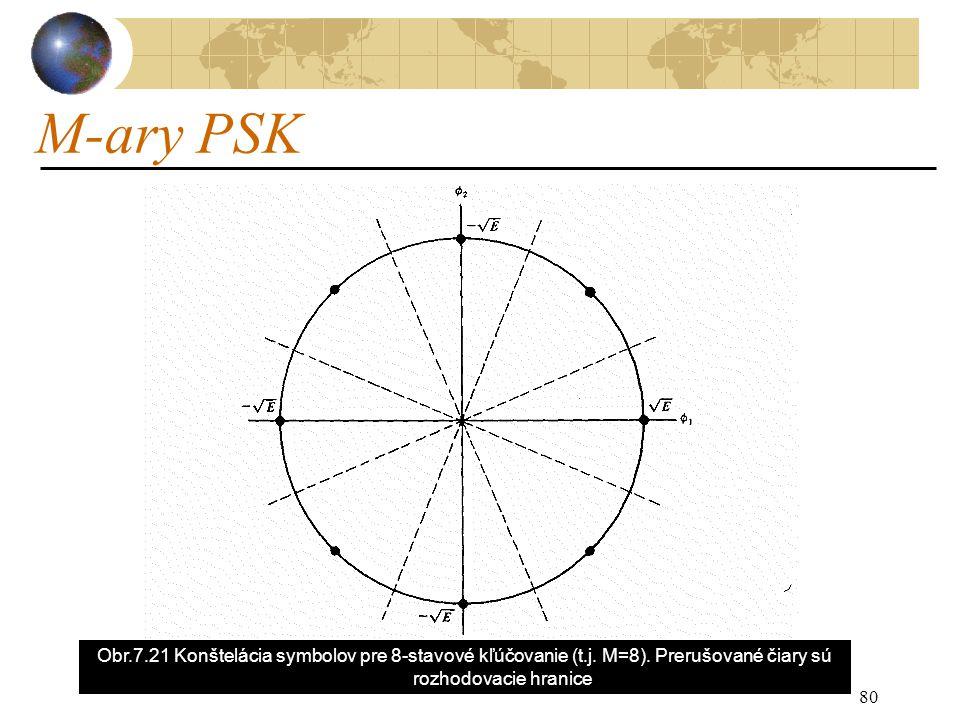 M-ary PSK 80 Obr.7.21 Konštelácia symbolov pre 8-stavové kľúčovanie (t.j.