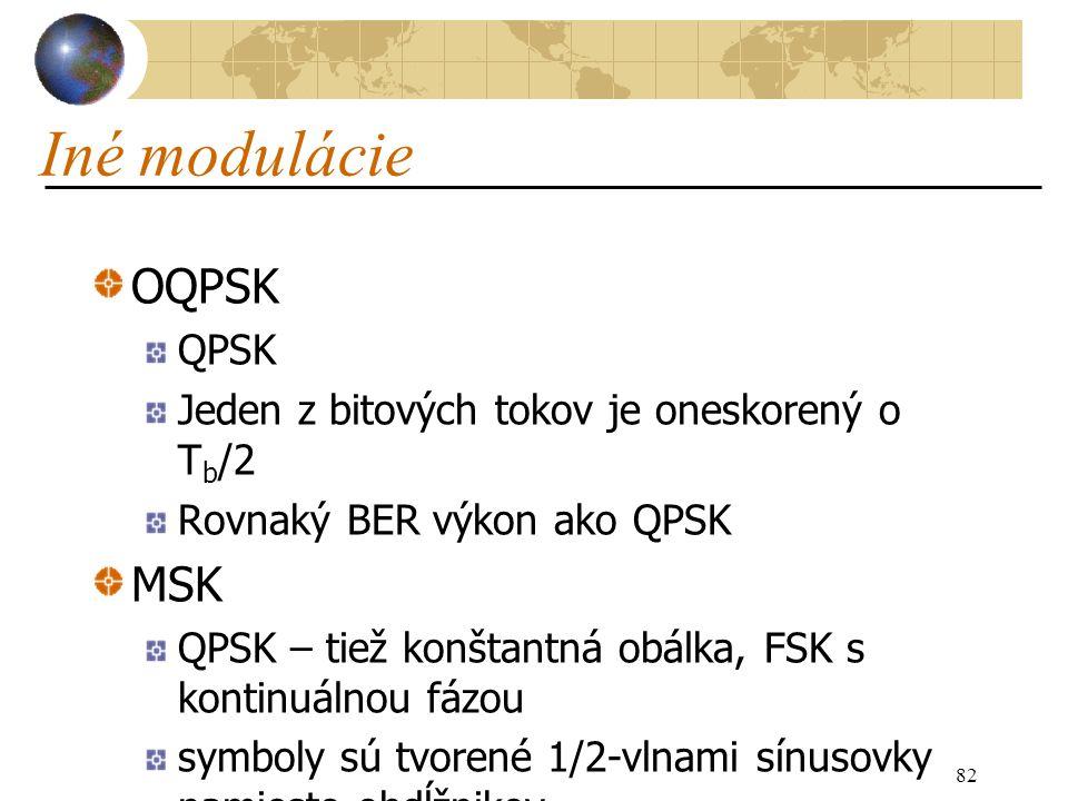 Iné modulácie OQPSK QPSK Jeden z bitových tokov je oneskorený o T b /2 Rovnaký BER výkon ako QPSK MSK QPSK – tiež konštantná obálka, FSK s kontinuálnou fázou symboly sú tvorené 1/2-vlnami sínusovky namiesto obdĺžnikov Rovnaký BER výkon ako QPSK 82