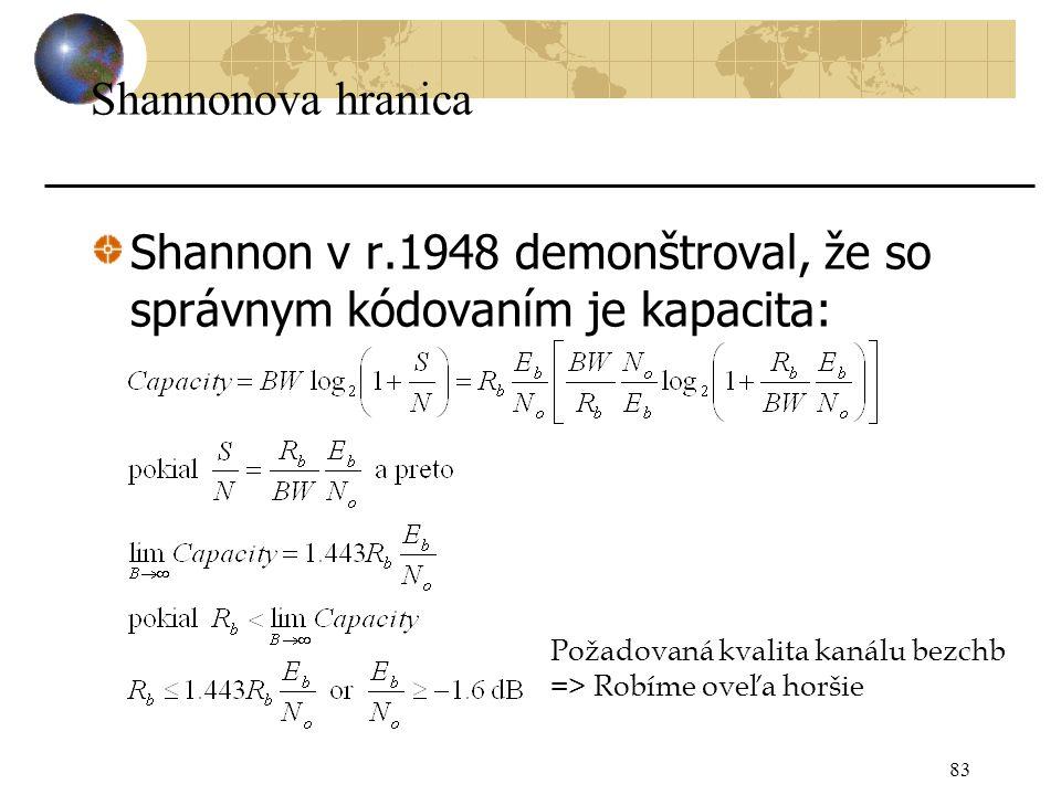 Shannon v r.1948 demonštroval, že so správnym kódovaním je kapacita: 83 Požadovaná kvalita kanálu bezchb => Robíme oveľa horšie Shannonova hranica