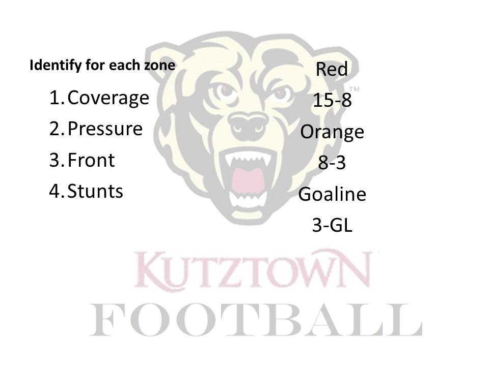 Identify for each zone Red 15-8 Orange 8-3 Goaline 3-GL 1.Coverage 2.Pressure 3.Front 4.Stunts