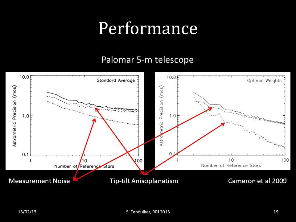 Performance 13/02/13S.