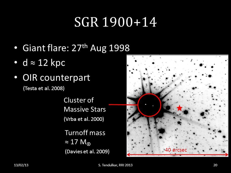 SGR 1900+14 Giant flare: 27 th Aug 1998 d ≈ 12 kpc OIR counterpart (Testa et al.