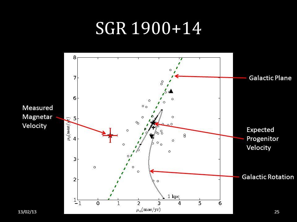 SGR 1900+14 13/02/13S.