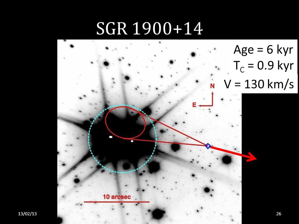 SGR 1900+14 13/02/13S. Tendulkar, RRI 2013 Age = 6 kyr T C = 0.9 kyr V = 130 km/s 26