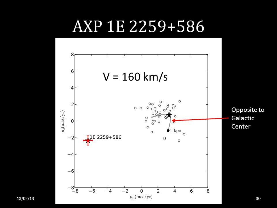 AXP 1E 2259+586 13/02/13S. Tendulkar, RRI 2013 V = 160 km/s Opposite to Galactic Center 30