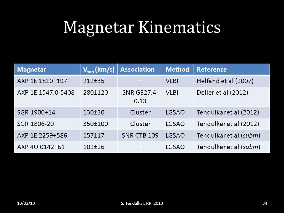 Magnetar Kinematics MagnetarV tan (km/s)AssociationMethodReference AXP 1E 1810−197212±35 –VLBIHelfand et al (2007) AXP 1E 1547.0-5408280±120SNR G327.4- 0.13 VLBIDeller et al (2012) SGR 1900+14130±30ClusterLGSAOTendulkar et al (2012) SGR 1806-20350±100ClusterLGSAOTendulkar et al (2012) AXP 1E 2259+586157±17SNR CTB 109LGSAOTendulkar et al (subm) AXP 4U 0142+61102±26 –LGSAOTendulkar et al (subm) 13/02/13S.