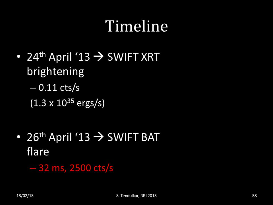 Timeline 24 th April '13  SWIFT XRT brightening – 0.11 cts/s (1.3 x 10 35 ergs/s) 26 th April '13  SWIFT BAT flare – 32 ms, 2500 cts/s 13/02/13S. Te