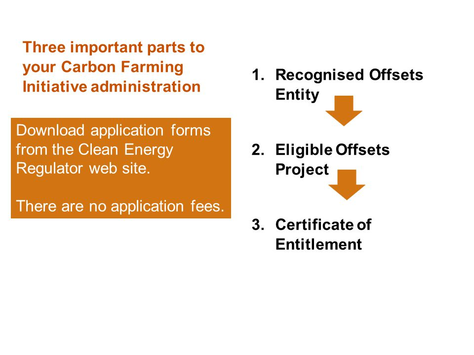 Three important parts to your Carbon Farming Initiative administration 1.Recognised Offsets Entity 2.Eligible Offsets Project 3.Certificate of Entitlement Download application forms from the Clean Energy Regulator web site.