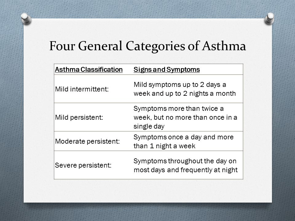 Four General Categories of Asthma Asthma ClassificationSigns and Symptoms Mild intermittent: Mild symptoms up to 2 days a week and up to 2 nights a mo