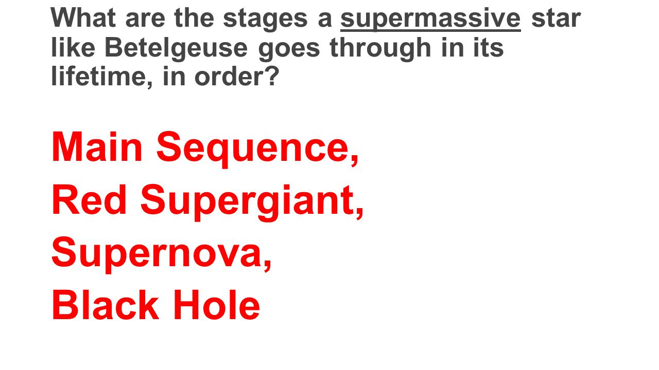 What are the stages a supermassive star like Betelgeuse goes through in its lifetime, in order? Main Sequence, Red Supergiant, Supernova, Black Hole