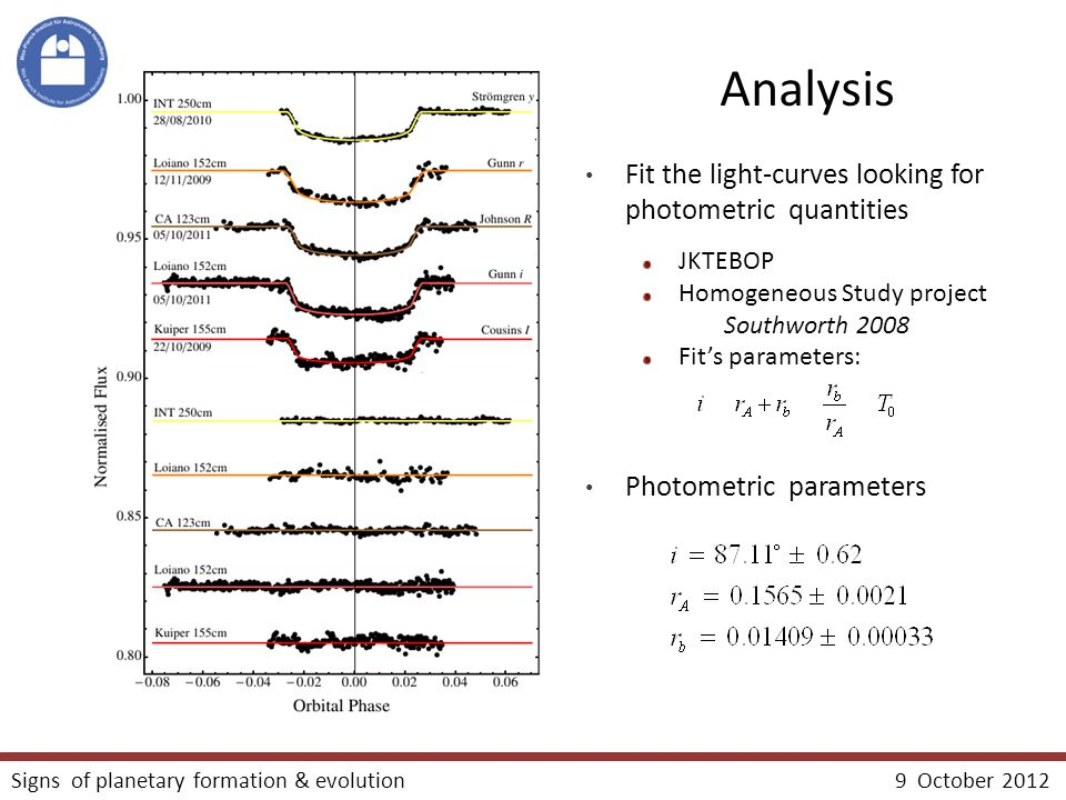 Signs of planetary formation & evolution 9 October 2012 Analysis Fit the light-curves looking for photometric quantities JKTEBOP Homogeneous Study project Southworth 2008 Fit's parameters: Photometric parameters