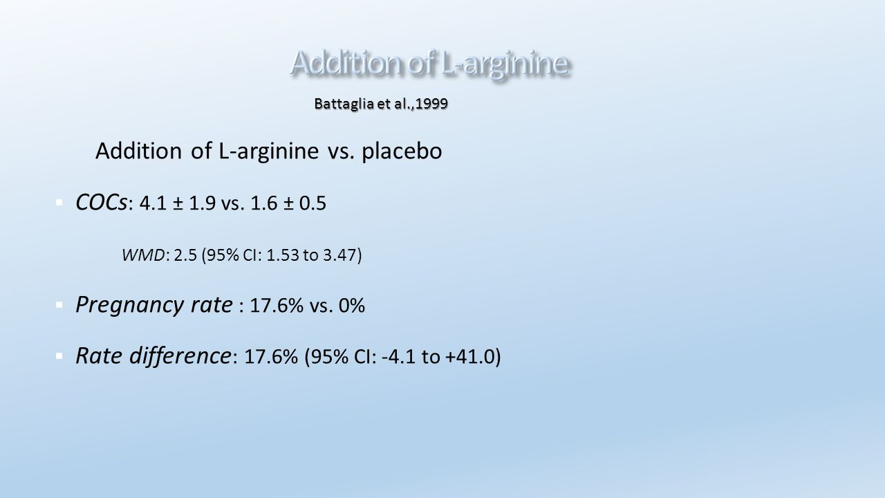 Addition of L-arginine vs. placebo  COCs : 4.1 ± 1.9 vs. 1.6 ± 0.5 WMD: 2.5 (95% CI: 1.53 to 3.47)  Pregnancy rate : 17.6% vs. 0%  Rate difference
