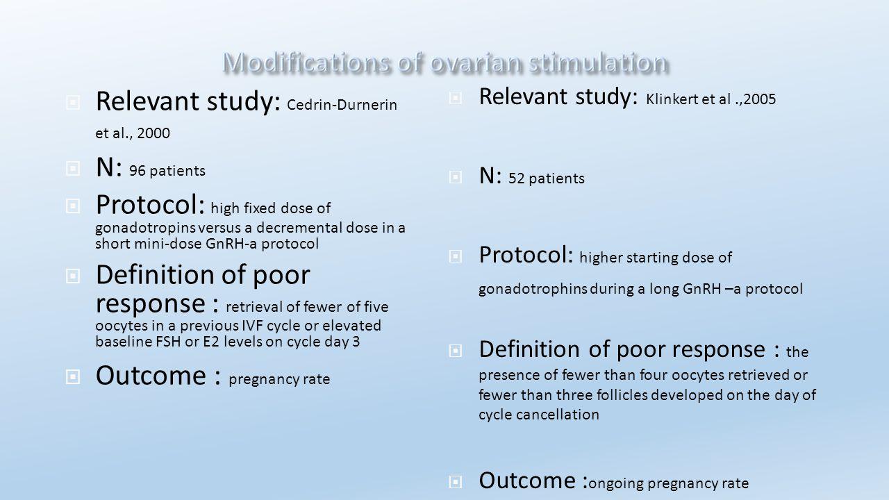  Relevant study: Cedrin-Durnerin et al., 2000  N: 96 patients  Protocol: high fixed dose of gonadotropins versus a decremental dose in a short mini