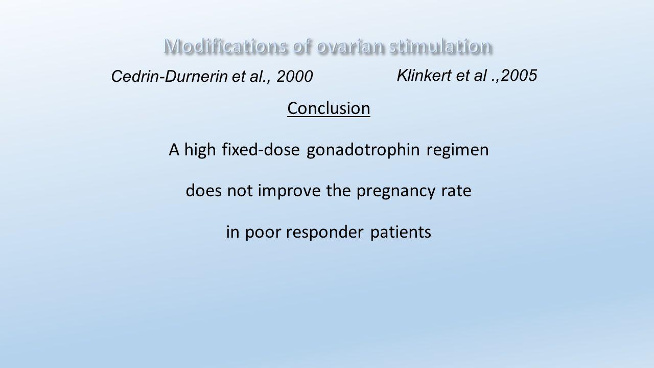 Conclusion A high fixed-dose gonadotrophin regimen does not improve the pregnancy rate in poor responder patients Cedrin-Durnerin et al., 2000 Klinker