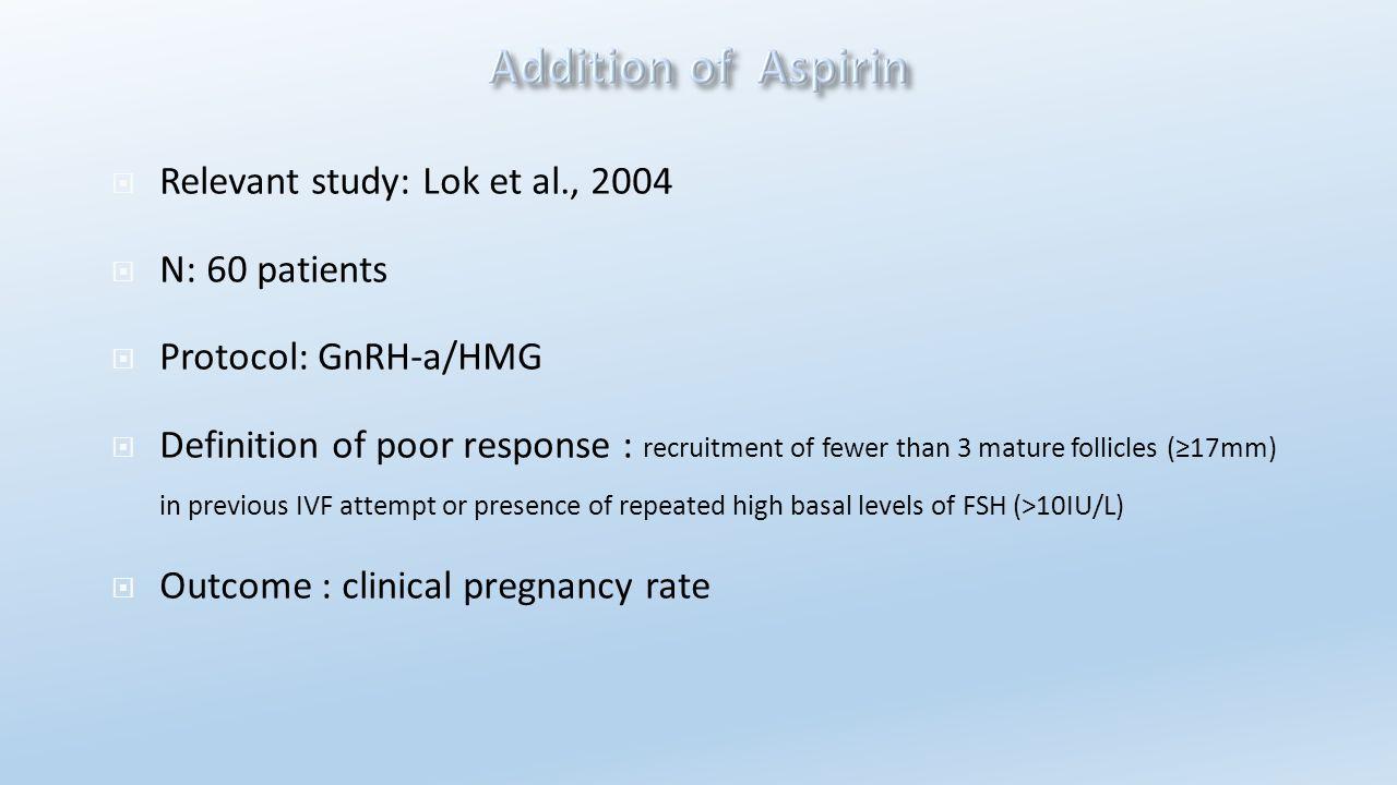  Relevant study: Lok et al., 2004  N: 60 patients  Protocol: GnRH-a/HMG  Definition of poor response : recruitment of fewer than 3 mature follicle