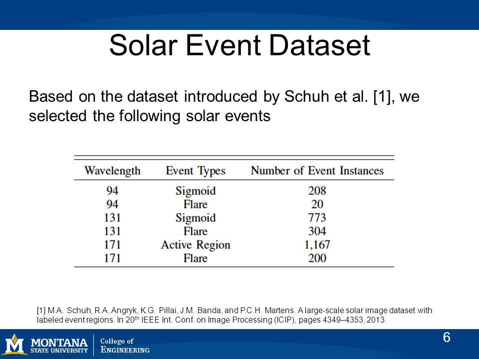 Solar Event Dataset Based on the dataset introduced by Schuh et al.