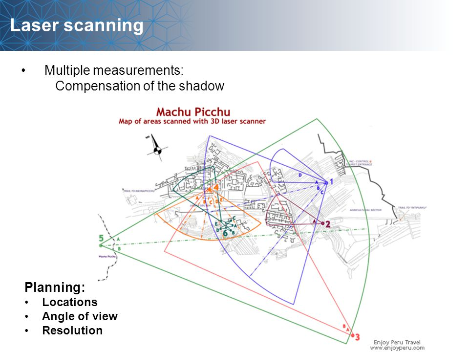 Laser scanning Multiple measurements: Compensation of the shadow Planning: Locations Angle of view Resolution