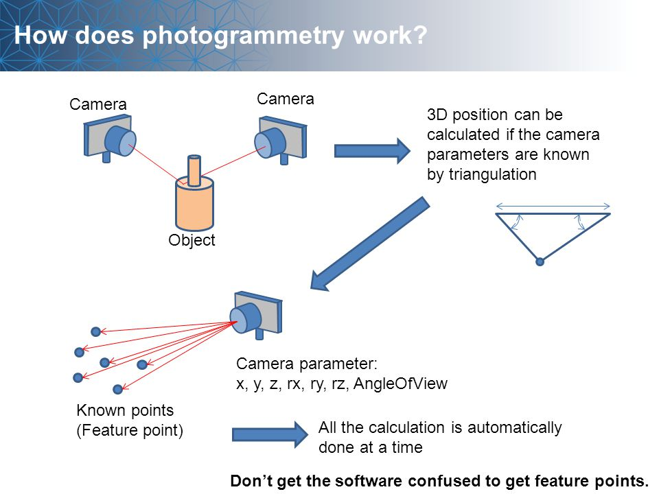How does photogrammetry work.