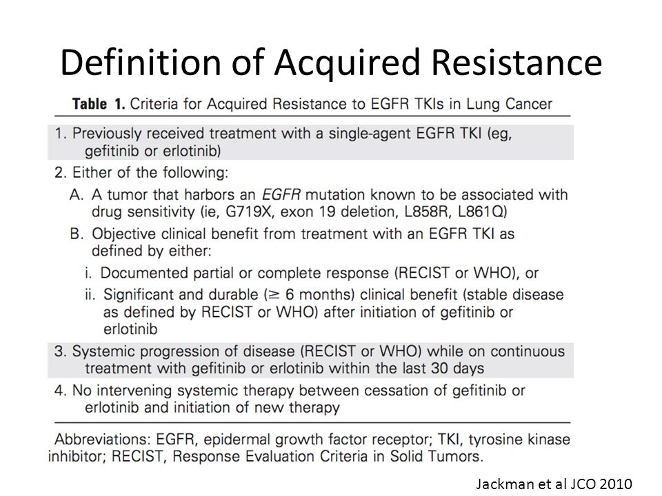 Definition of Acquired Resistance Jackman et al JCO 2010