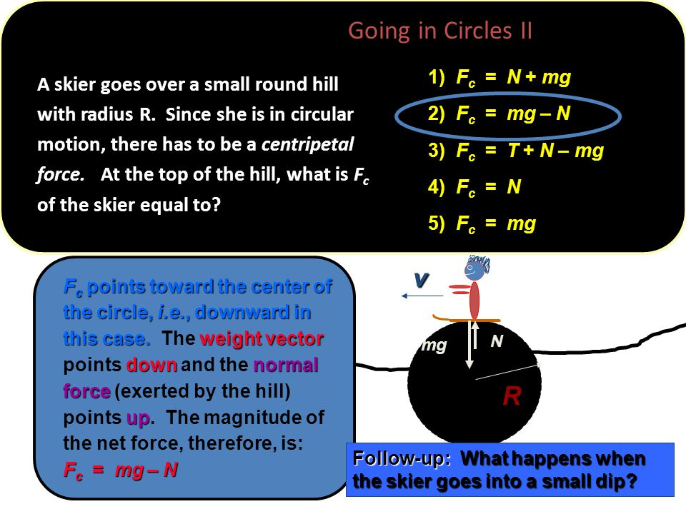 R v F c points toward the center of the circle, i.e., downward in this case.weight vector downnormal force up F c = mg – N F c points toward the center of the circle, i.e., downward in this case.