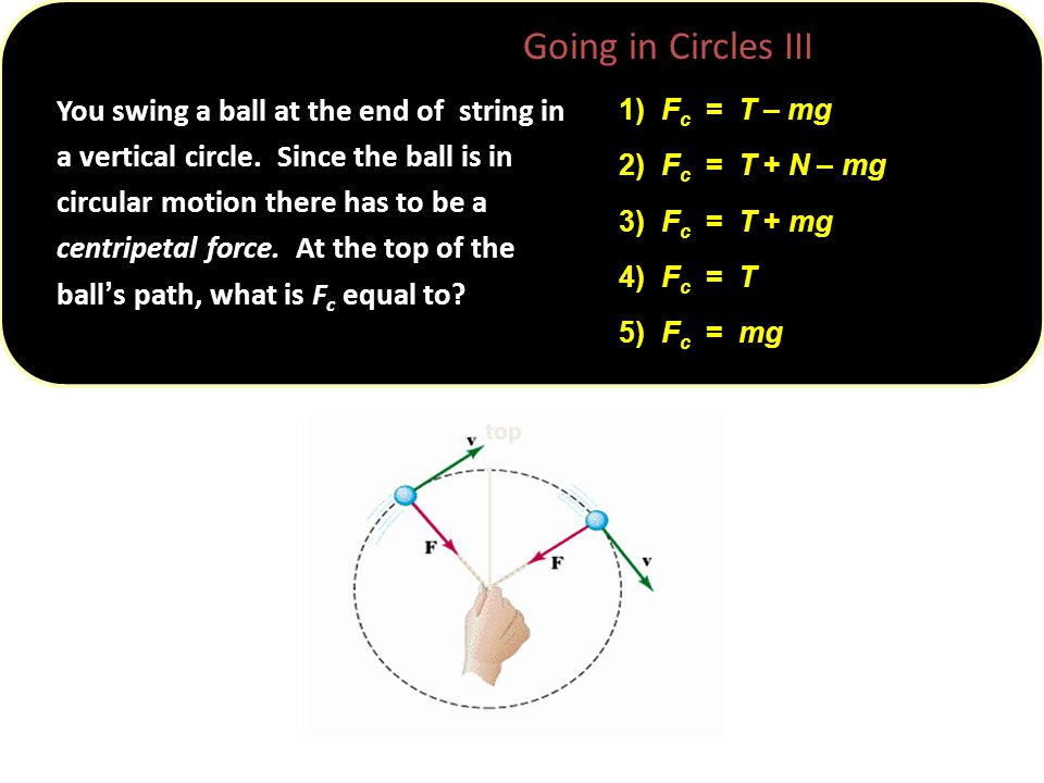 R v top 1) F c = T – mg 2) F c = T + N – mg 3) F c = T + mg 4) F c = T 5) F c = mg You swing a ball at the end of string in a vertical circle.